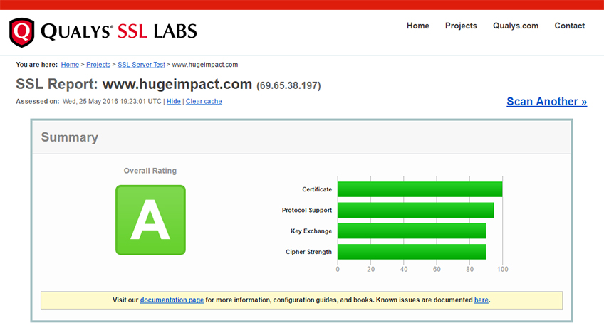 ssl-labs-test